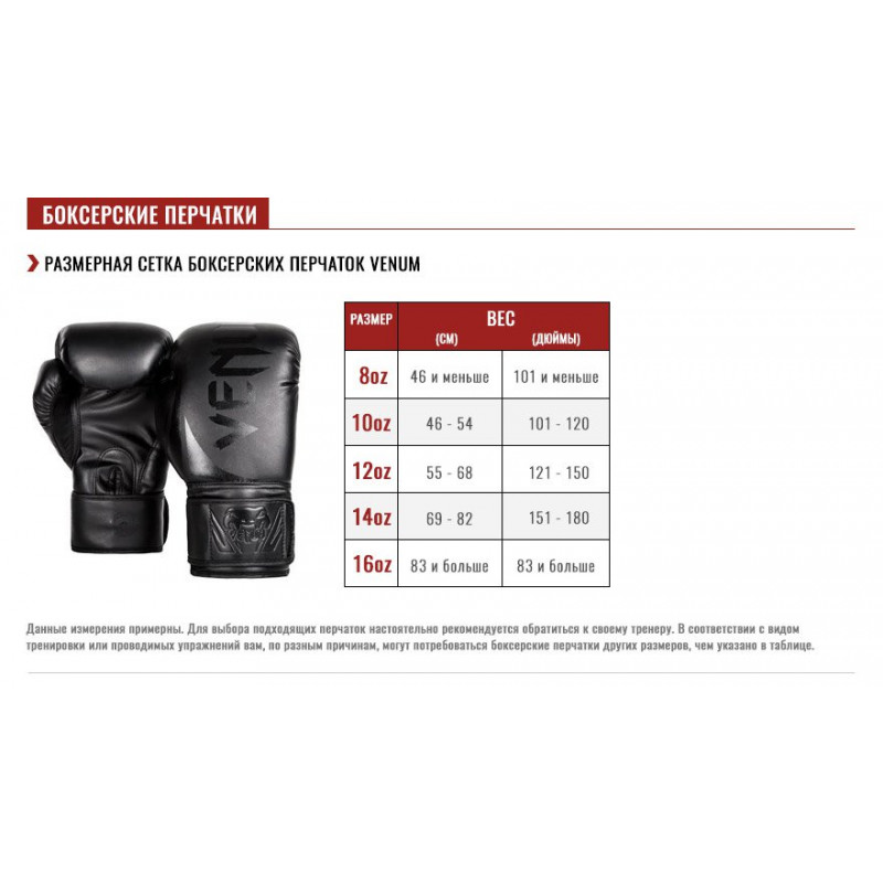 Боксерские Перчатки Venum Giant 3.0 Nappa Black/Devil (01879) фото 5